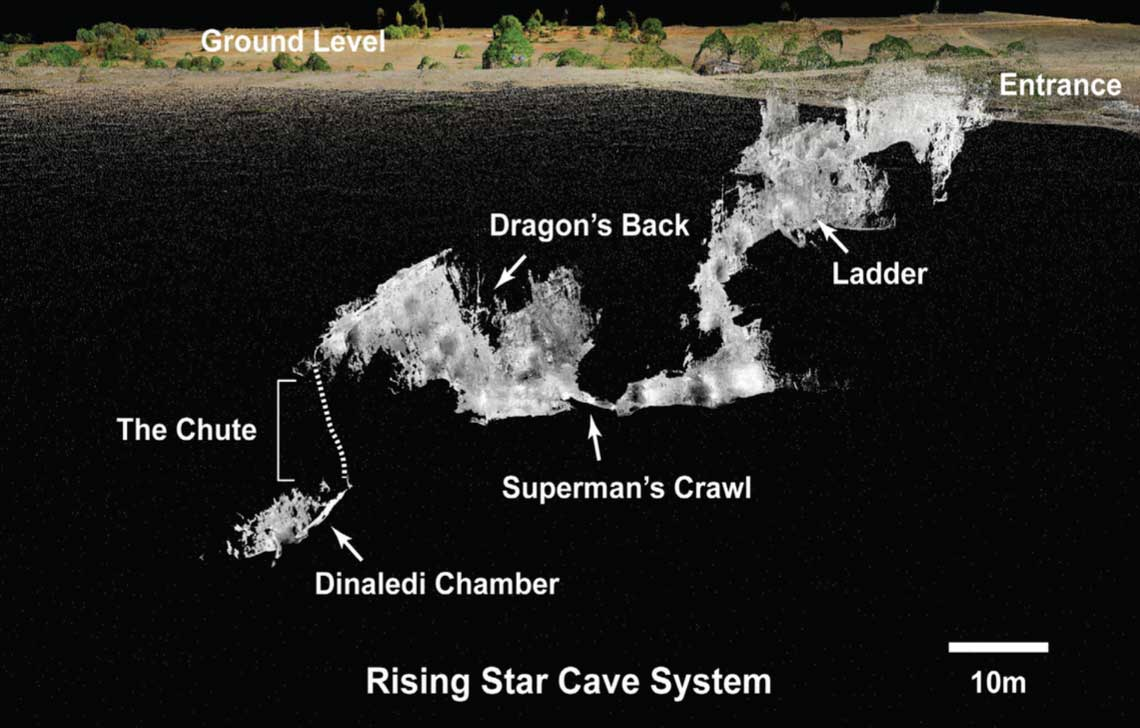 Laser survey data for the Rising Star cave system